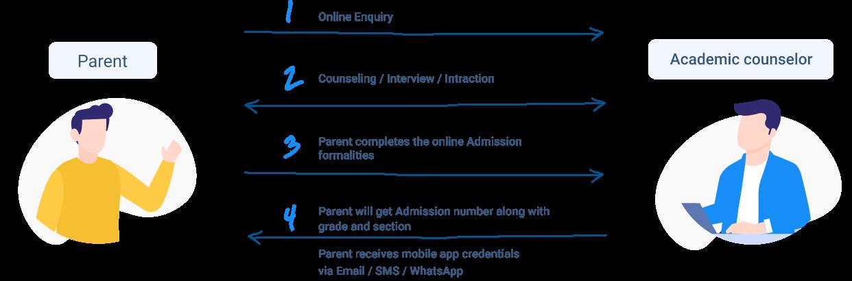 admissions-image